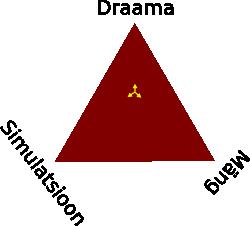 Kolmetahulise mudeli näide